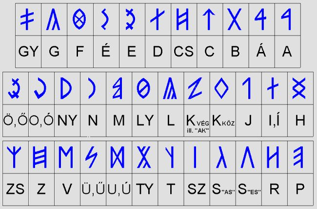 Hungarian runes, we learned it with my best friend and this is how we exchanged messages during class. :)