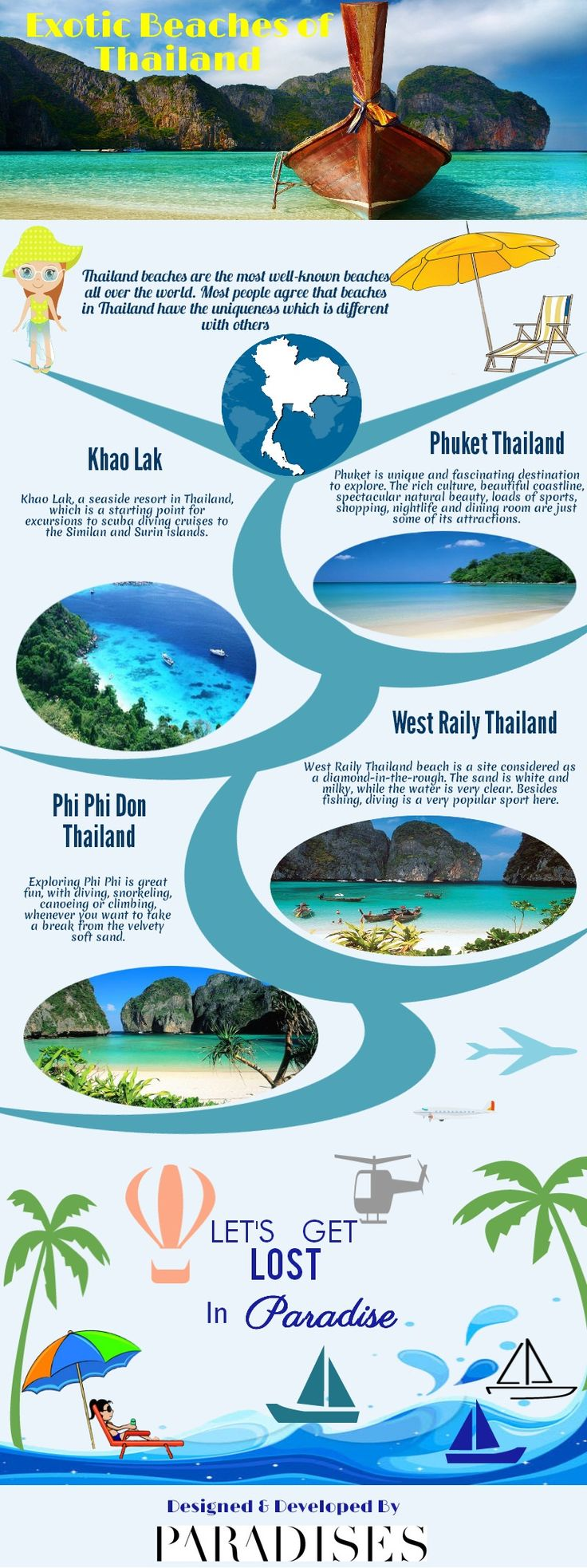 Tourism: Thailand has some of the most well known beaches in the world. In 2016, there was an estimated 32 million people who visited Thailand .https://en.wikipedia.org/wiki/Tourism_in_Thailand