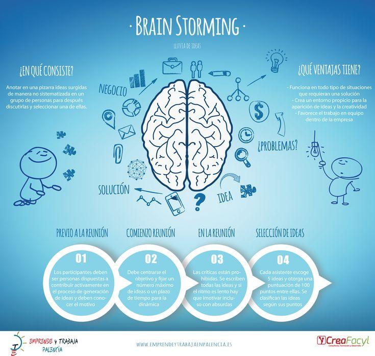 #Infografía: Brainstorming