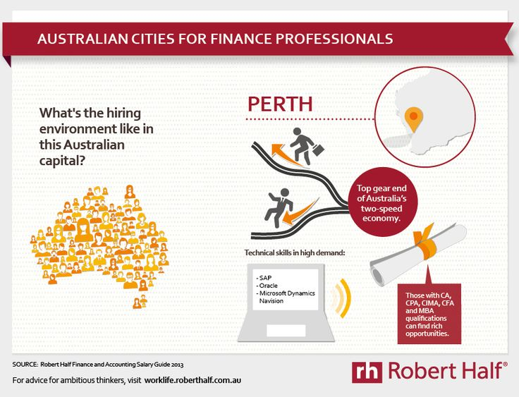 #accounting and #finance #salary and #hiring trends in Perth, Australia