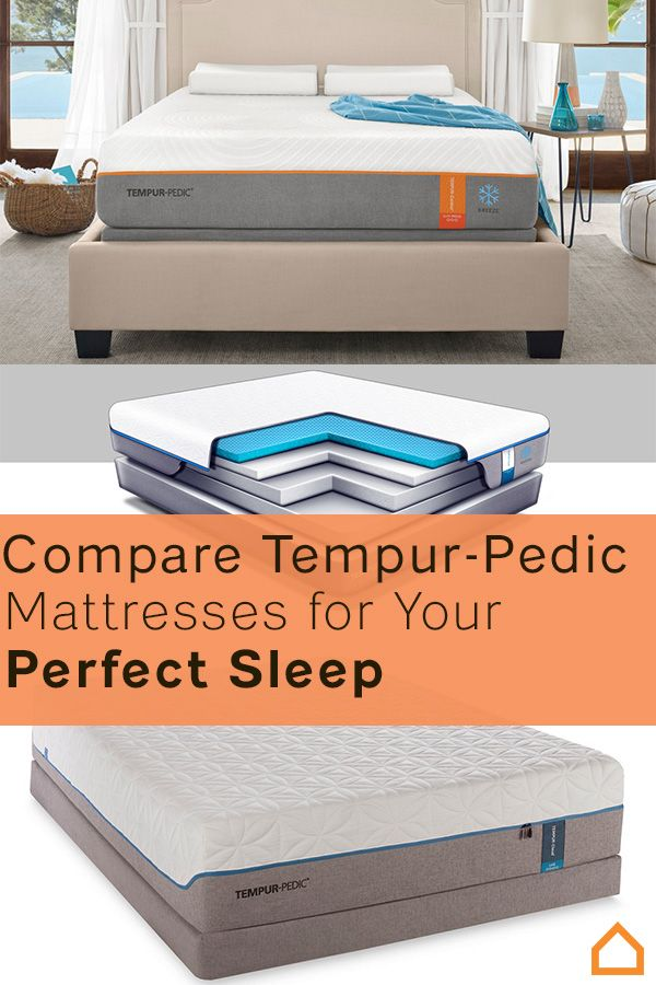 Best 25 Mattress Comparison Ideas Only On Pinterest Bed Sizes King Size Bed Mattress And
