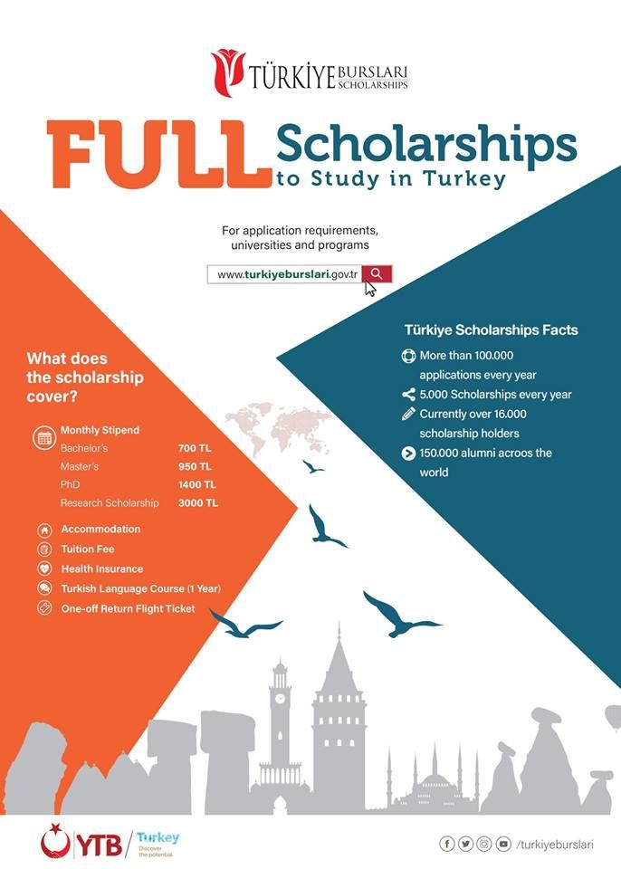 australian scholarships foundation postgraduate coursework equity scholarship The scholarships listed below are offered to applicants for full-time research in a graduate research degree where the applicant meets the eligibility criteria and in accordance with the competitive selection process as outlined in section 3 of the rtp scholarship procedures.