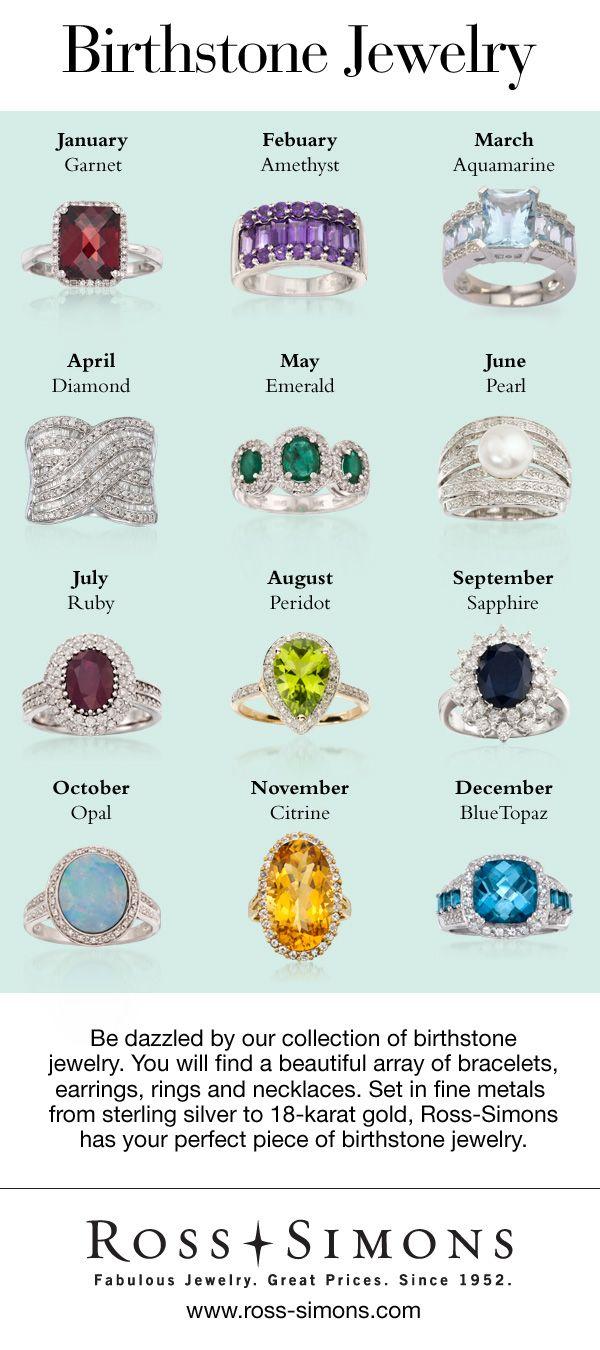 Birthstone JewelryInfographic - Style Estate -