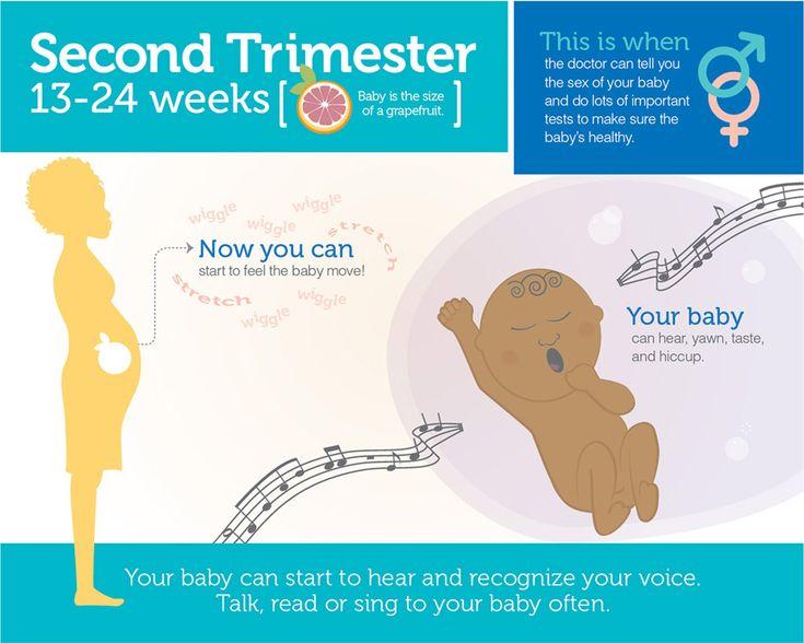 Sacramento pregnancy workout