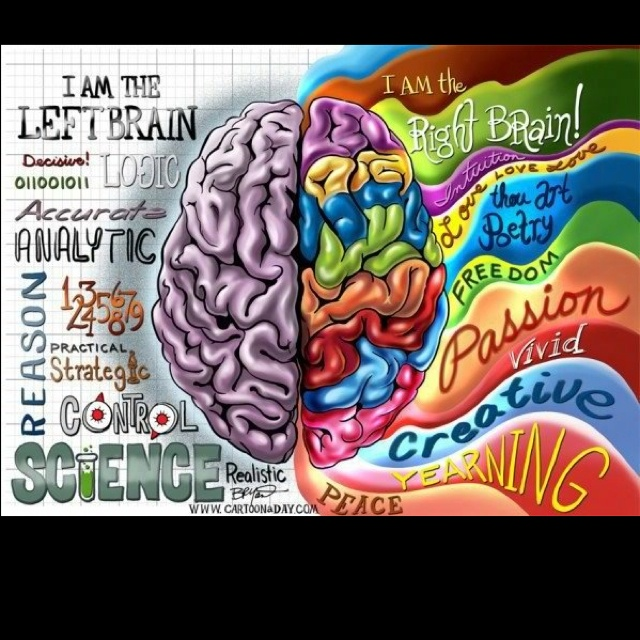 research papers on right brain vs left brain and how it impacts learning Left versus right brain learning essay 1167 words - 5 pages our brain and its learning styles have always been in a constant state of change and today, a closer look at the fundamental question of the left brain vs the right brain and how this impacts our overall learning will be explained.