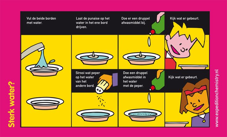 Ontdek wat er gebeurt als je afwasmiddel in water doet.