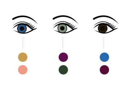 """Tip 6 : Blue eyes: Anything with orange in it will make blue eyes stand out more. """"It doesn't have to be a blazing sun color — it just has to have orangey undertones like gold, apricot, or peach."""" Green: Use colors that have red undertones, like deep plums and wine. Brown ( which is a neutral color), so any color will work well. """"But the most standout colors are blue and purple."""""""