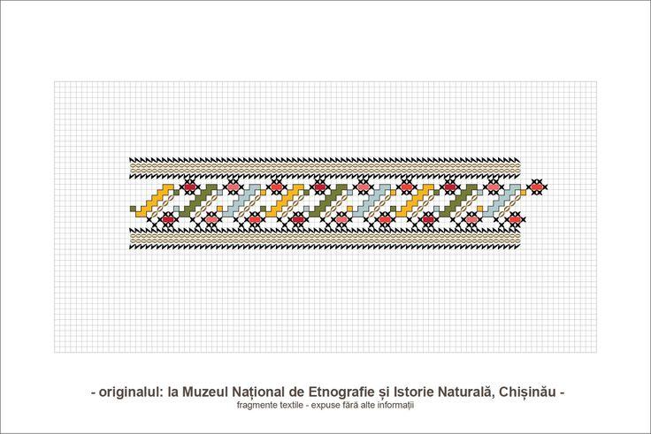 BASARABIA+-+muzeu+-+02.jpg 1,600×1,068 pixels