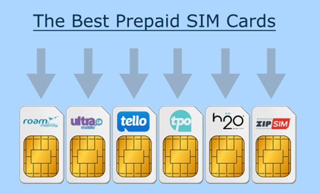 10 Best Prepaid Sim Card Usa Highly Customizable Plans