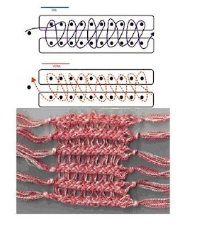 Loom Knitting Stitches Diagram : 60 best images about Long Loom Knitting! on Pinterest Knitting looms, Loom ...