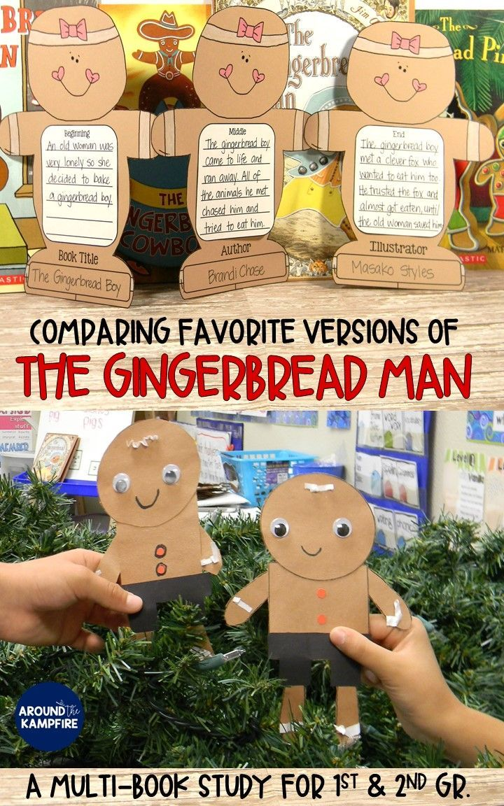 Delight your first, second, and third graders with hands-on gingerbread activities while comparing favorite versions of The Gingerbread Man! Reading lessons, Power Point, and crafts for teaching central message, story elements, character traits, point of view, using illustrations and more. A perfect addition to holiday or Christmas activities in the classroom! Standards aligned to 1st, 2nd, and 3rd grade. #gingerbreadmanactivities #firstgrade #secondgrade #thirdgrade #christmasactivities
