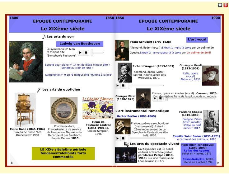 4 frises historiques interactives à consulter en ligne. Idéal pour une utilisation sur TBI, avec les élèves.