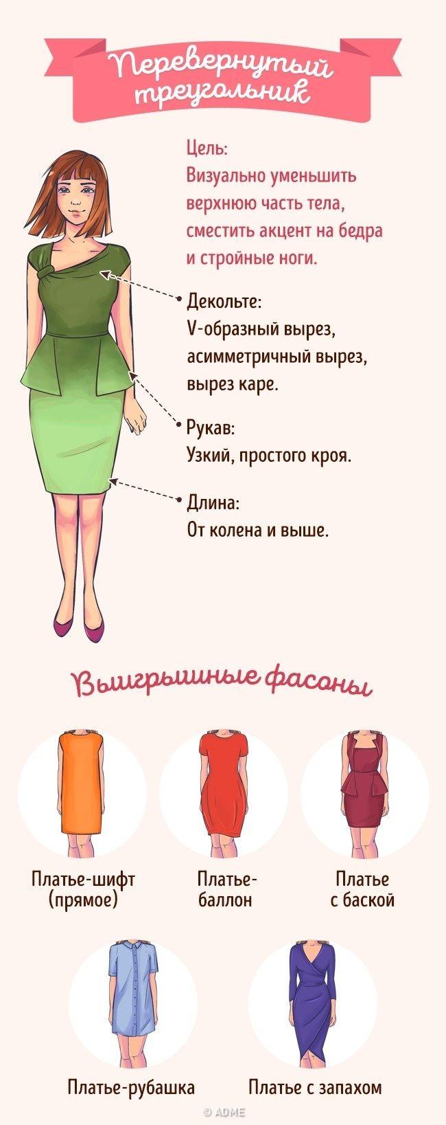 Как выбрать идеальное платье потипу фигуры