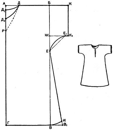 Построение выкройки ночной сорочки