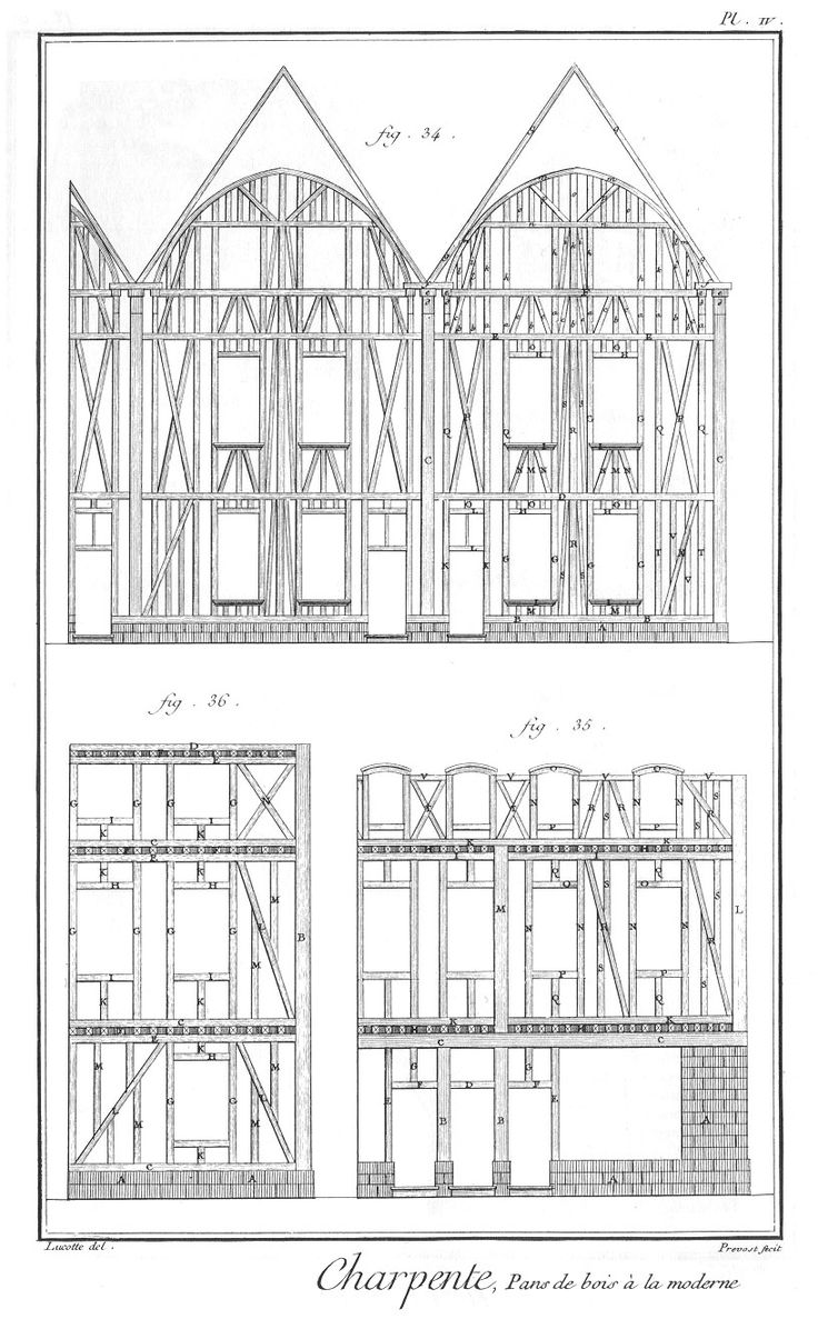 Les 18 meilleures images du tableau toit mansard sur for Dictionnaire architecture et construction