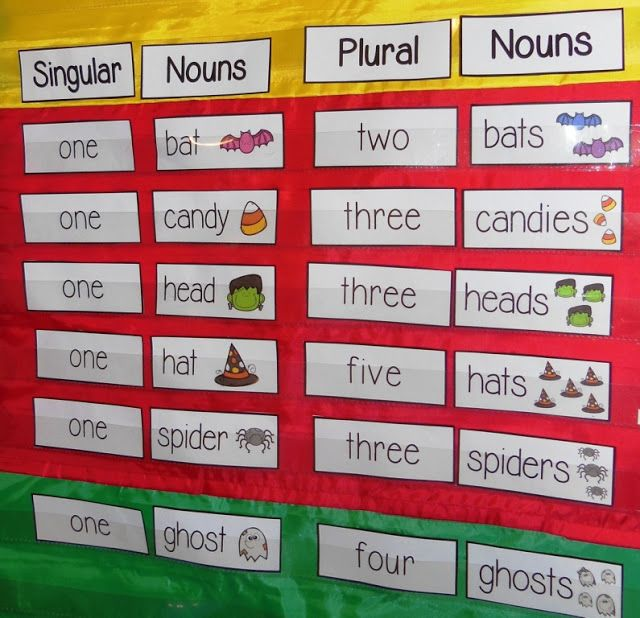 Free!  Singular and plural nouns pocket chart cards.