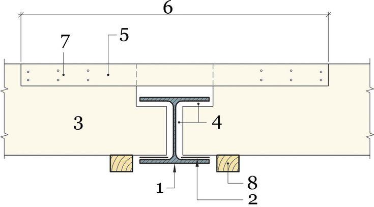 Рис.7. Стык несущих балок на стальной двутавровой балке, проходящей в перекрытии.
