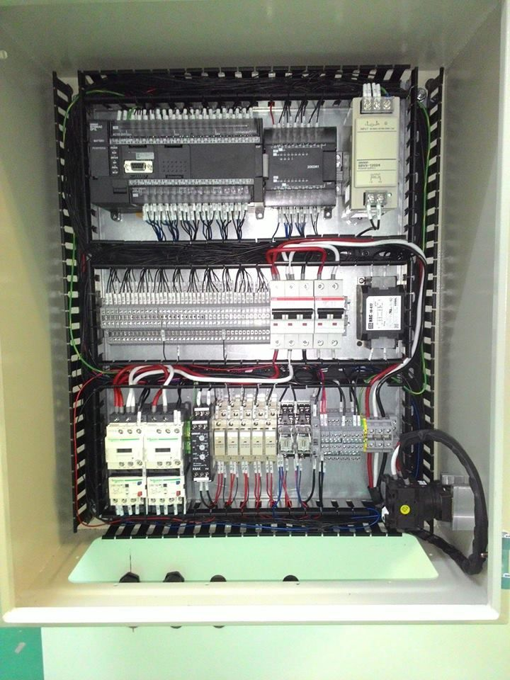 Control Panel with plc | Electrical Technology in 2019 | Electronic engineering, Electrical