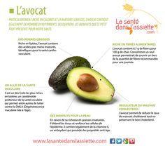 La Santé dans l'Assiette: Fiche pratique - Les bienfaits de l'avocat