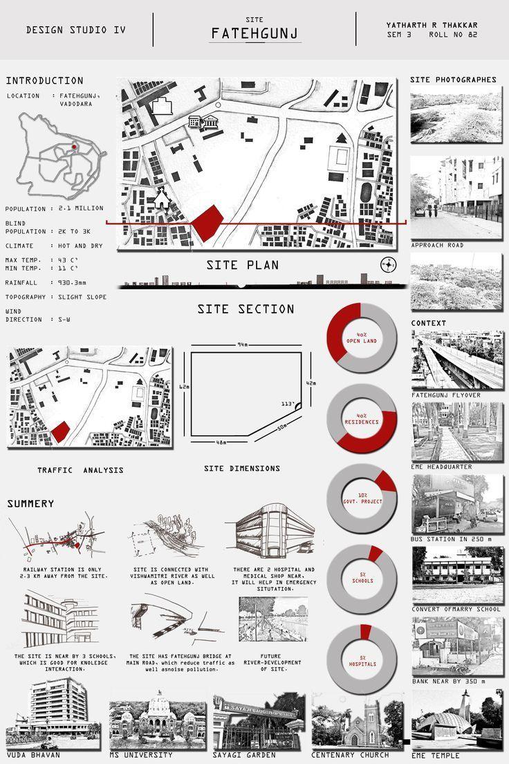 School Site Plans Urban Design Presentasi Arsitektur Arsitektur Lanskap