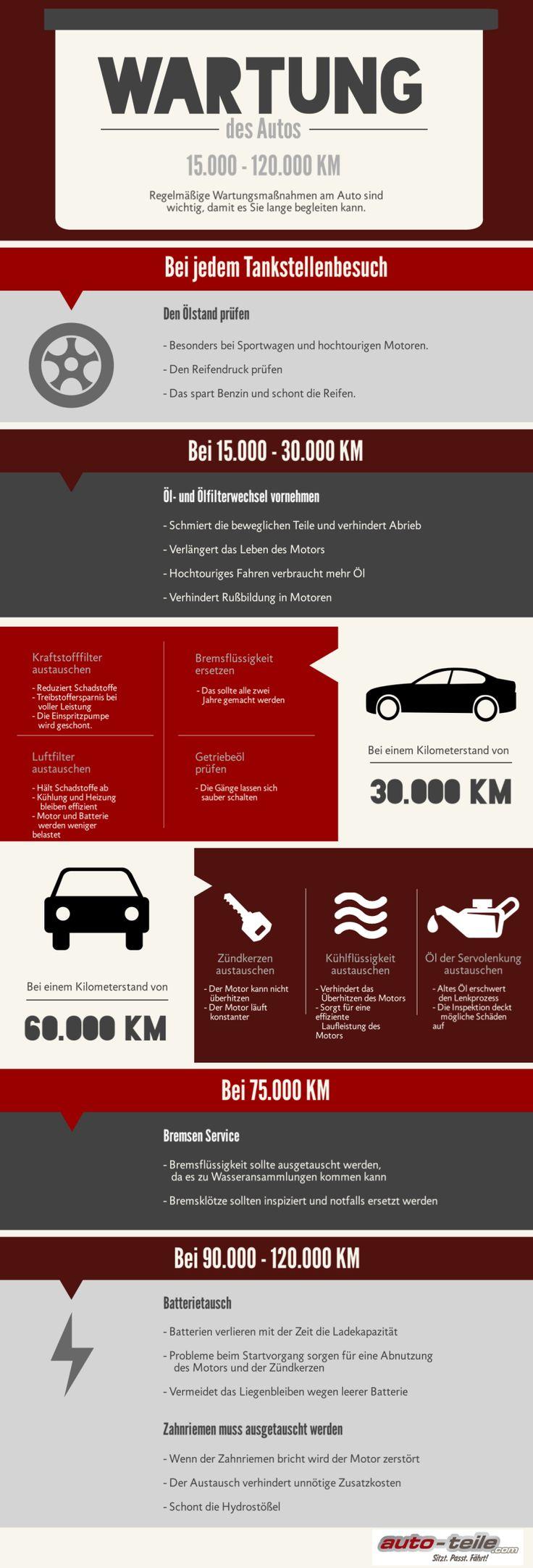 wann muss was am auto gemacht werden hier erf hrt man es eine tolle checkliste infografik. Black Bedroom Furniture Sets. Home Design Ideas