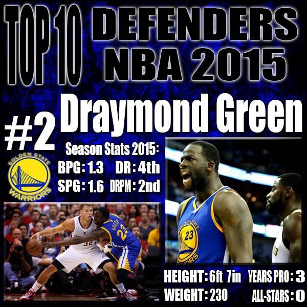 Draymond Green has become the master of playing small ball for the Warriors. Green can be credited with helping the Warriors on their playoff run as they went away from Bogut and Lee and allowed Green to flourish. Green's triple double performance in game 6 of the NBA finals marks him as the fifth player to do so in Finals history. http://www.prosportstop10.com/top-10-best-defenders-in-the-nba-2015