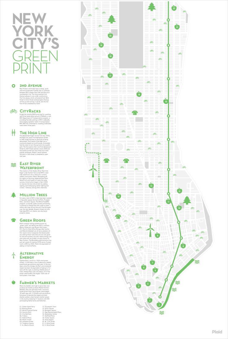 紐約市的綠色打印| Visual.ly