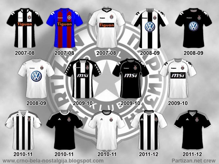 All Partizan Shirts 1945-2011