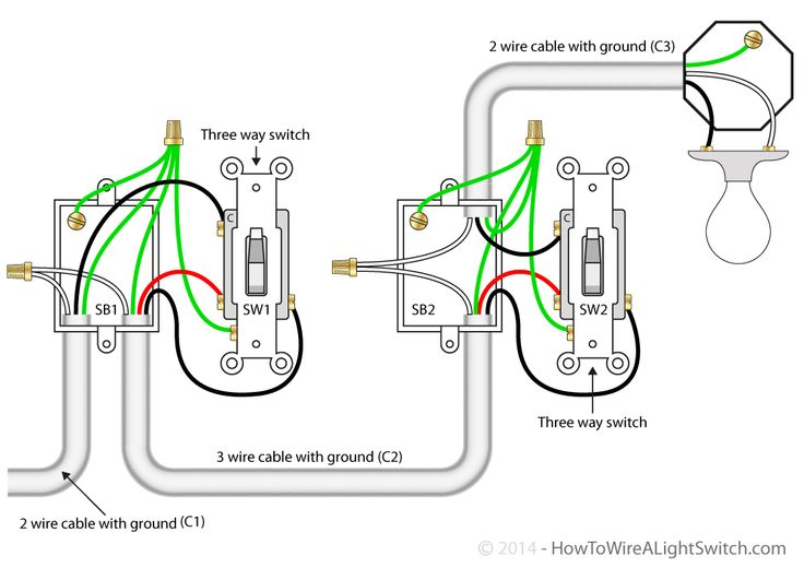 3 way switch with power source via the light switch | How
