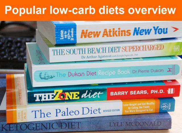 Overview Of Popular Low Carb Diet Plans