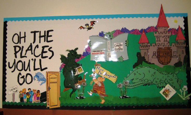 """A bulletin board display inspired by Dr. Seuss' book """"Oh, The Places You'll Go."""""""