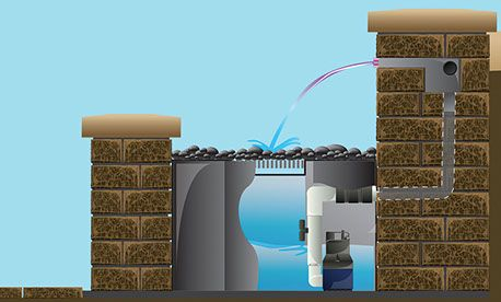 How it Works: Retaining Wall Waterfall Illustration