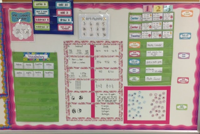 Math Focus Board