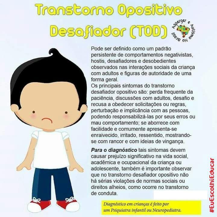 O que é TOD - Transtorno Opositivo Desafiador?    #TOD #TranstornoOpositivoDesafiador    Existem alguns problemas que envolvem a infância e a qual precisamos conhecer, para ajudar as crianças e adolescentes a nossa volta. Vamos postar nos próximos dias: Dislexia, Autismo, Síndrome de Tourett, Síndrome de Asperger, Transtorno do Déficit de Atenção com Hiperatividade (TDAH), Transtorno Bipolar, Transtorno Opositivo Desafiador (TOD), Altas Habilidades, e Esquizofrenia Infantil.    Lembramos que…
