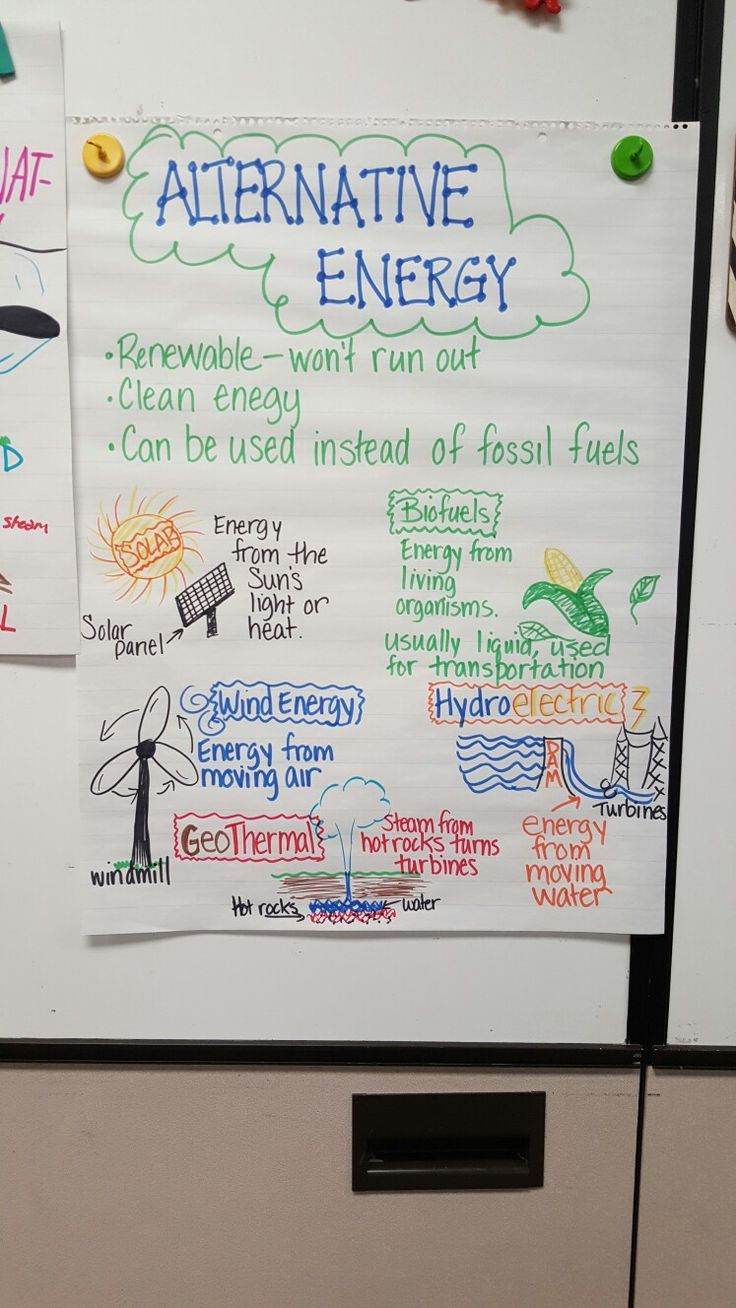 Alternative Energy - Renewable Energy Science Anchor Chart