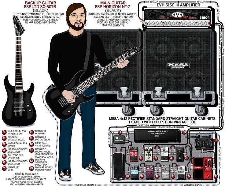 231 Best Guitar Rigs Images On Pinterest Music Guitar