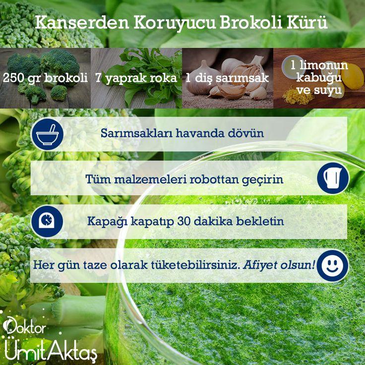 Kanserden Koruyucu Brokoli Kürü - Dr. Ümit Aktaş