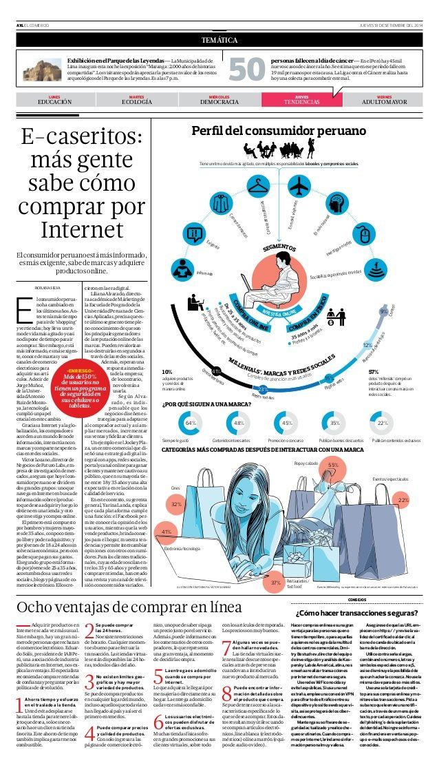 Perfil del consumidor peruano - Futuro labs - El comercio vía FuturoLabs http://www.slideshare.net/FuturoLabs/perfil-del-consumidor-peruano-uturo-labs-el-comercio