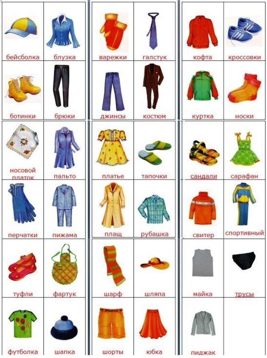 Картинки одежда