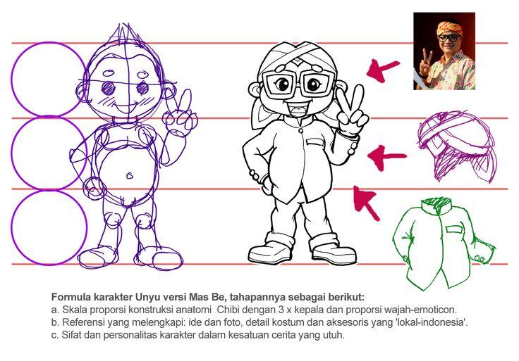 Formula membuat karakter Unyu versi Mas Be adalah: 1. Skala 3x kepala (chibi) dg detail tangan dan kaki plus wajah-emoticon. 2. Referensi jangan lupa (foto, ide, detail kostum, aksesoris yang meng-Indonesia). 3. Sifat dan personality karakter dlm kesatuan cerita yg utuh. Selamat mencoba & salam unyu2.