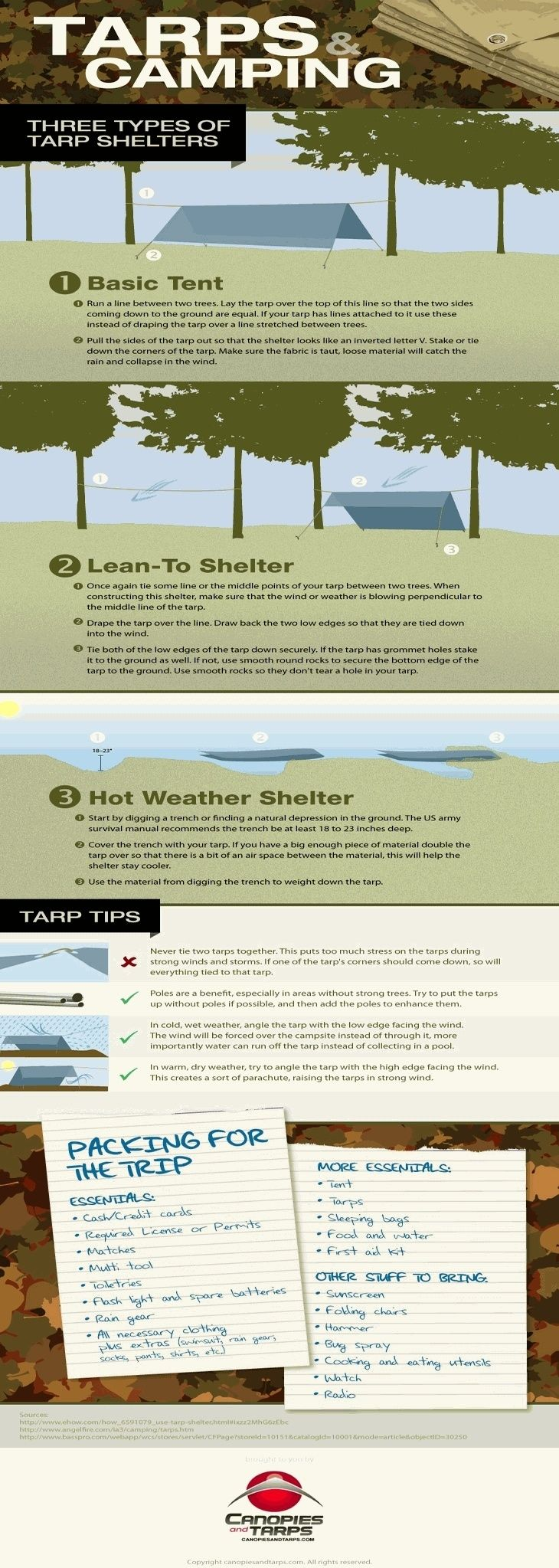 Tarp Tips | 22 Absolutely Essential Diagrams You Need For Camping