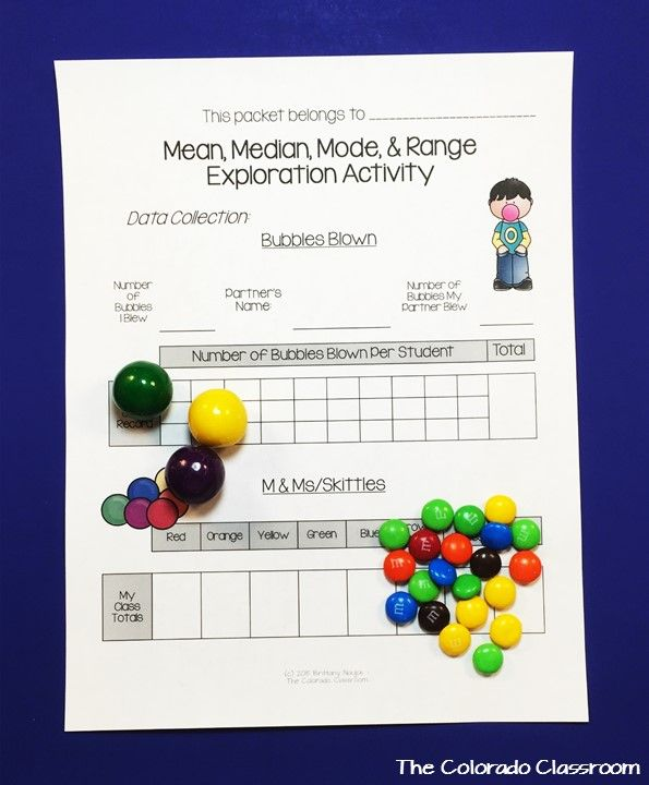Mean Median Mode And Range Exploration Activity
