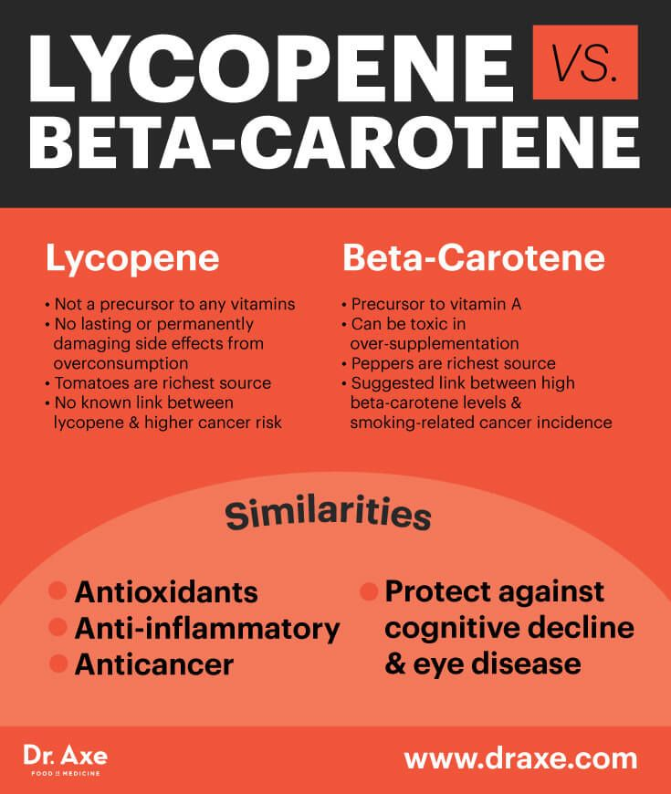 diabetes and beta carotene Beta-carotene is the most common type of pro while other research indicates that beta-carotene may fail to be effective against such conditions as diabetes.