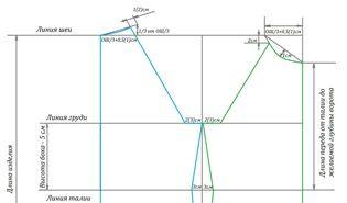 Как построить выкройку реглана для вязания