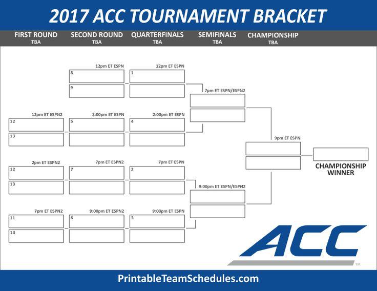 ACC Men's Basketball Tournament Bracket 2017. Print Bracket Here - http://printableteamschedules.com/NCAA/acctournamentbracket.php
