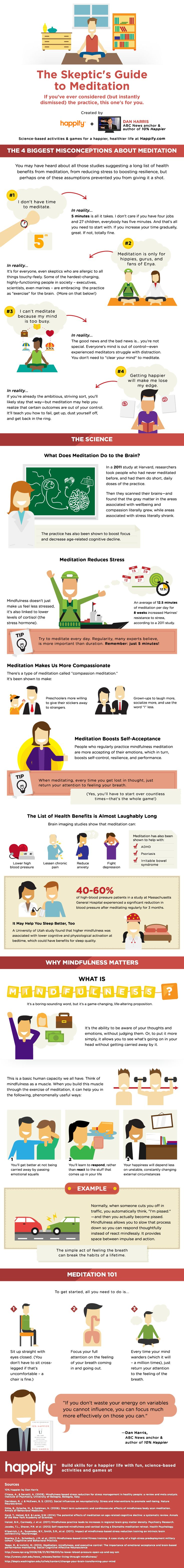 The Skeptic's Guide to Meditation #infographic