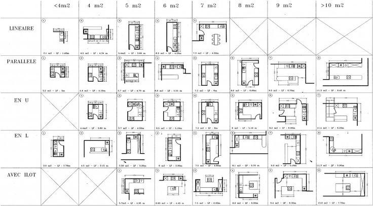 Cocinas arquitectura y ejemplos de diseño Kitchens and Interiors - comment calculer le dpe d une maison