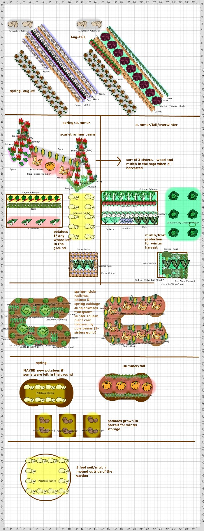 31 best Garden Plans images on Pinterest Gardens Veggie gardens