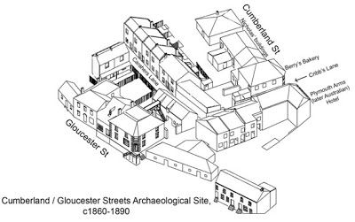 The Dirt On The Rocks: Cumberland Street Archaeological site