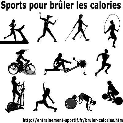http://entrainement-sportif.fr/bruler-calories.htm Sports pour bruler des calories